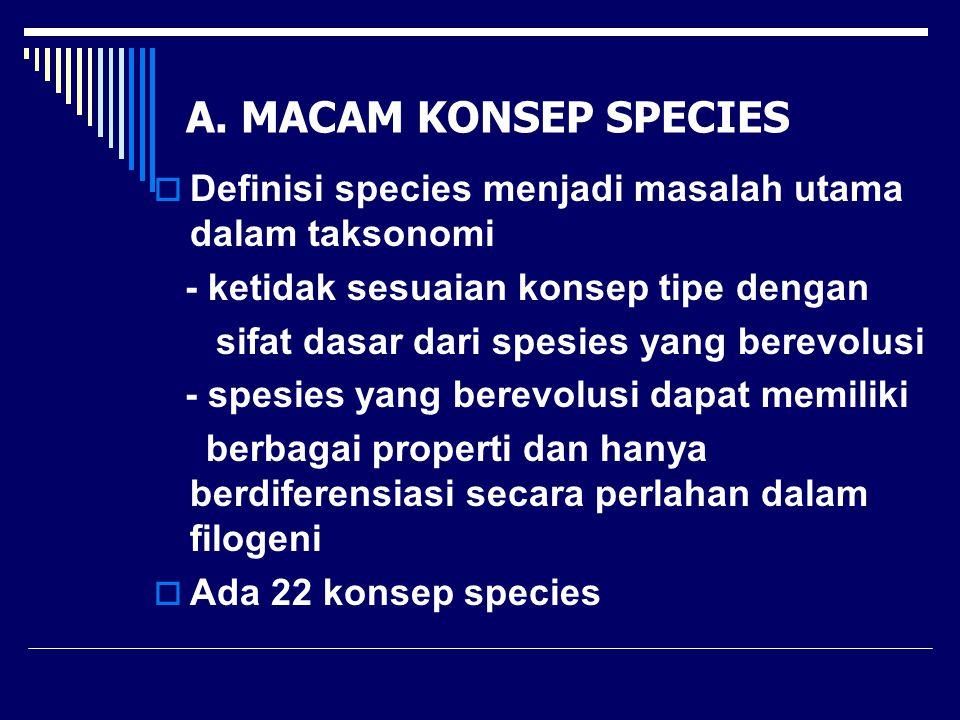 A. MACAM KONSEP SPECIES  Definisi species menjadi masalah utama dalam taksonomi - ketidak sesuaian konsep tipe dengan sifat dasar dari spesies yang b