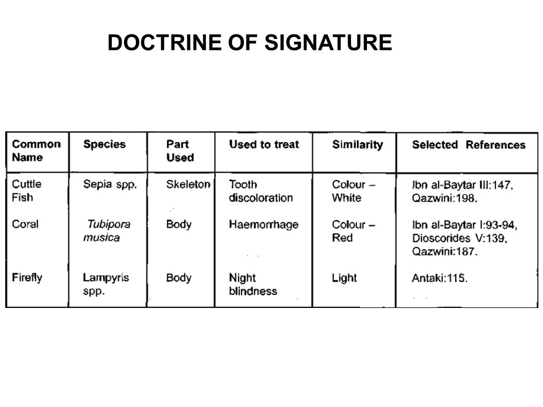 DOCTRINE OF SIGNATURE OF ANIMAL ORIGIN DOCTRINE OF SIGNATURE