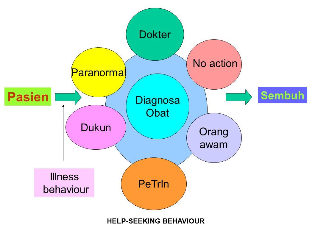 DOCTRINE OF SIGNATURE OF ANIMAL ORIGIN DOCTRINE OF SIGNATURE