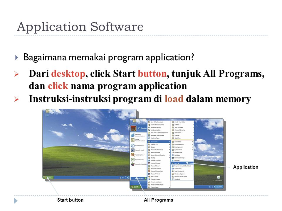 Application Software  Bagaimana memakai program application? Start buttonAll Programs Application  Dari desktop, click Start button, tunjuk All Prog
