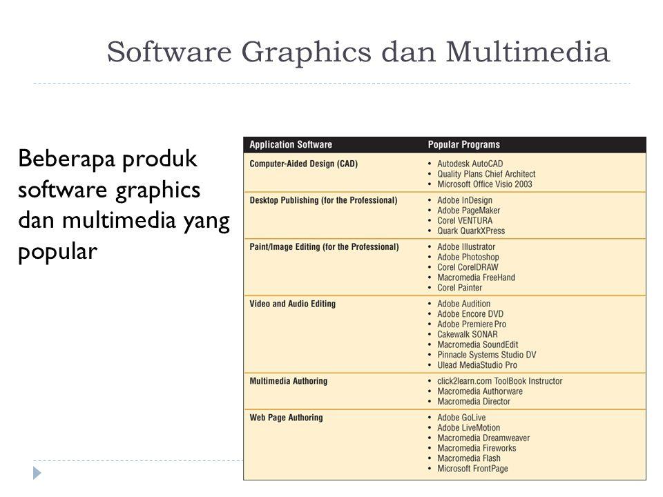 Software Graphics dan Multimedia Beberapa produk software graphics dan multimedia yang popular