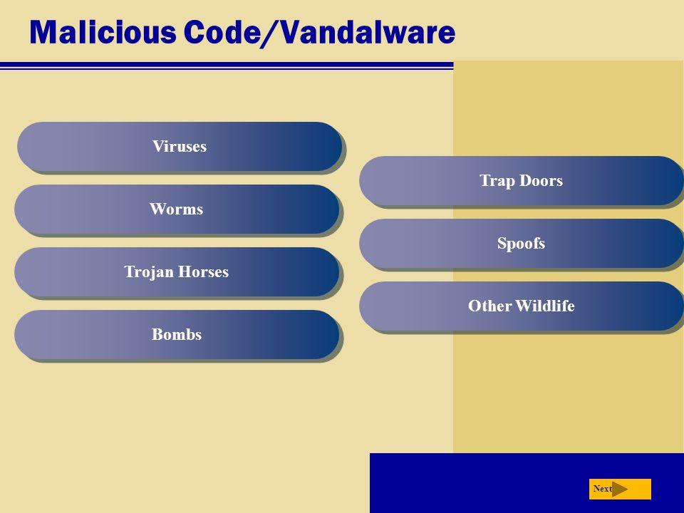 Malicious Code/Vandalware Viruses Worms Trojan Horses Bombs Trap Doors Spoofs Other Wildlife Next
