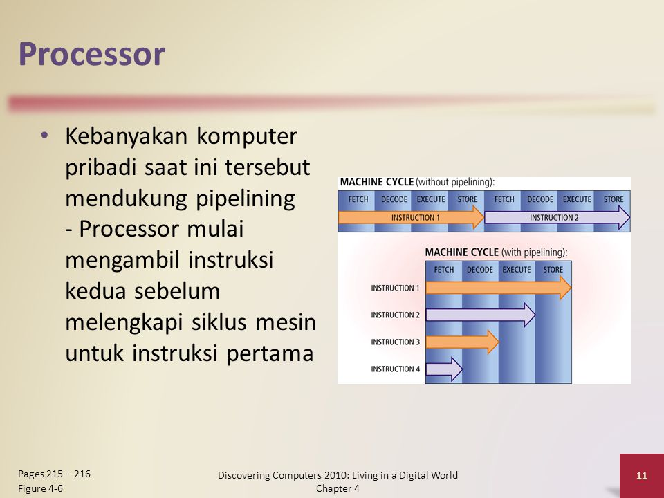 Processor Kebanyakan komputer pribadi saat ini tersebut mendukung pipelining - Processor mulai mengambil instruksi kedua sebelum melengkapi siklus mes