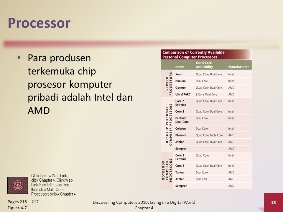 Processor Para produsen terkemuka chip prosesor komputer pribadi adalah Intel dan AMD Discovering Computers 2010: Living in a Digital World Chapter 4 13 Pages 216 – 217 Figure 4-7 Click to view Web Link, click Chapter 4, Click Web Link from left navigation, then click Multi-Core Processors below Chapter 4