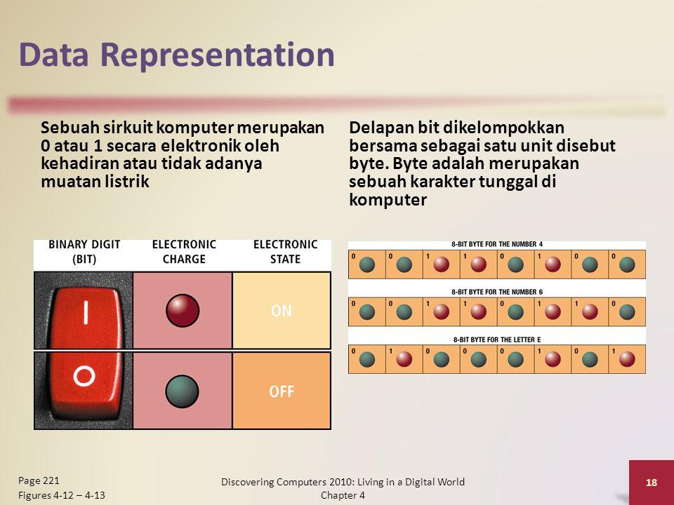 Data Representation Sebuah sirkuit komputer merupakan 0 atau 1 secara elektronik oleh kehadiran atau tidak adanya muatan listrik Delapan bit dikelompo