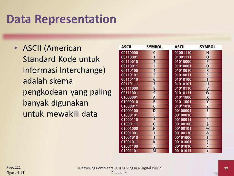 Data Representation ASCII (American Standard Kode untuk Informasi Interchange) adalah skema pengkodean yang paling banyak digunakan untuk mewakili dat