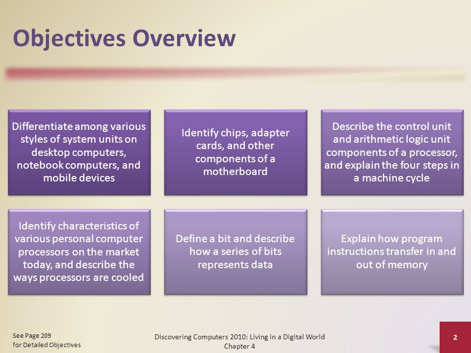 Objectives Overview Differentiate among the various types of memory Describe the purpose and types of expansion slots and adapter cards, and differentiate among slots for various removable flash memory devices Differentiate between a port and a connector, and explain the differences among a USB port, FireWire port, Bluetooth port, SCSI port, eSATA port, IrDA port, serial port, and MIDI port Describe the types of buses in a computer Explain the purpose of a power supply and describe how it keeps cool Understand how to clean a system unit on a computer or mobile device Discovering Computers 2010: Living in a Digital World Chapter 4 3 See Page 209 for Detailed Objectives