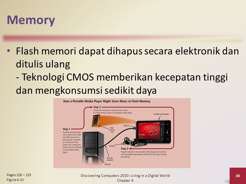 Memory Flash memori dapat dihapus secara elektronik dan ditulis ulang - Teknologi CMOS memberikan kecepatan tinggi dan mengkonsumsi sedikit daya Disco