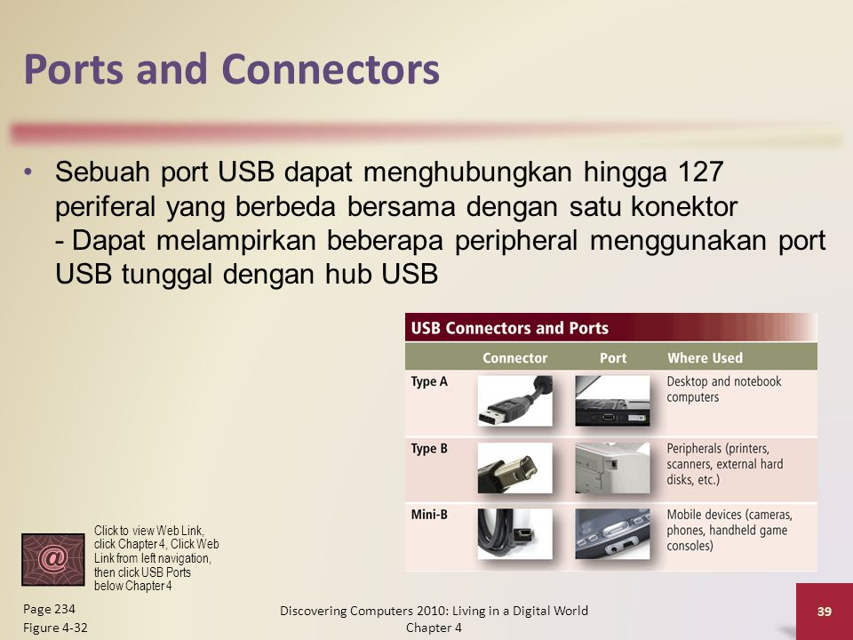 Ports and Connectors Sebuah port USB dapat menghubungkan hingga 127 periferal yang berbeda bersama dengan satu konektor - Dapat melampirkan beberapa p