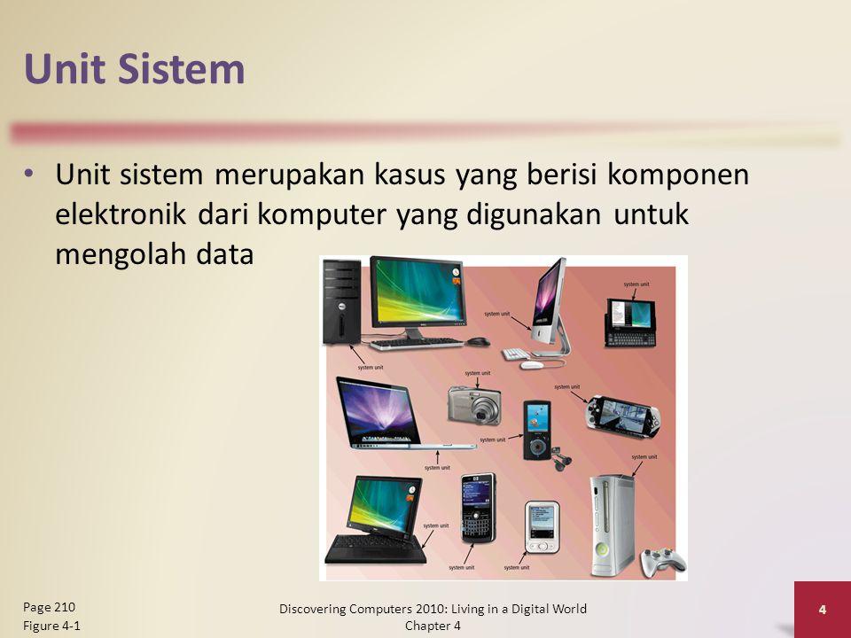 Unit Sistem Unit sistem merupakan kasus yang berisi komponen elektronik dari komputer yang digunakan untuk mengolah data Discovering Computers 2010: L