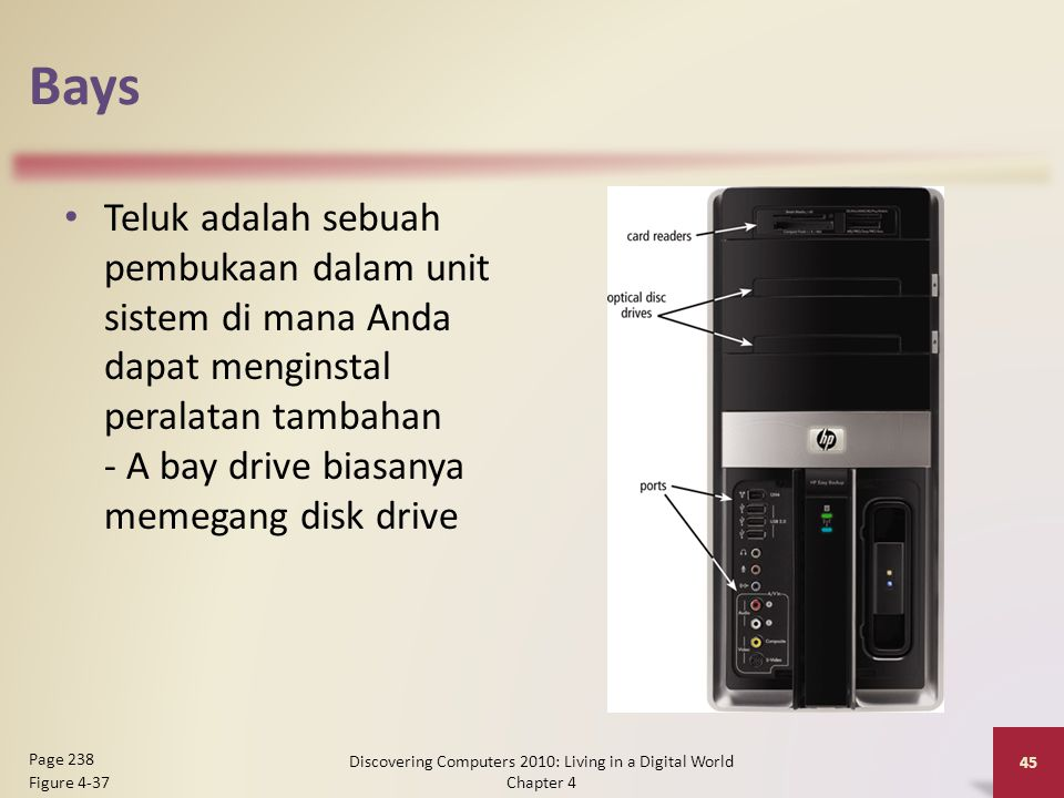 Bays Teluk adalah sebuah pembukaan dalam unit sistem di mana Anda dapat menginstal peralatan tambahan - A bay drive biasanya memegang disk drive Discovering Computers 2010: Living in a Digital World Chapter 4 45 Page 238 Figure 4-37