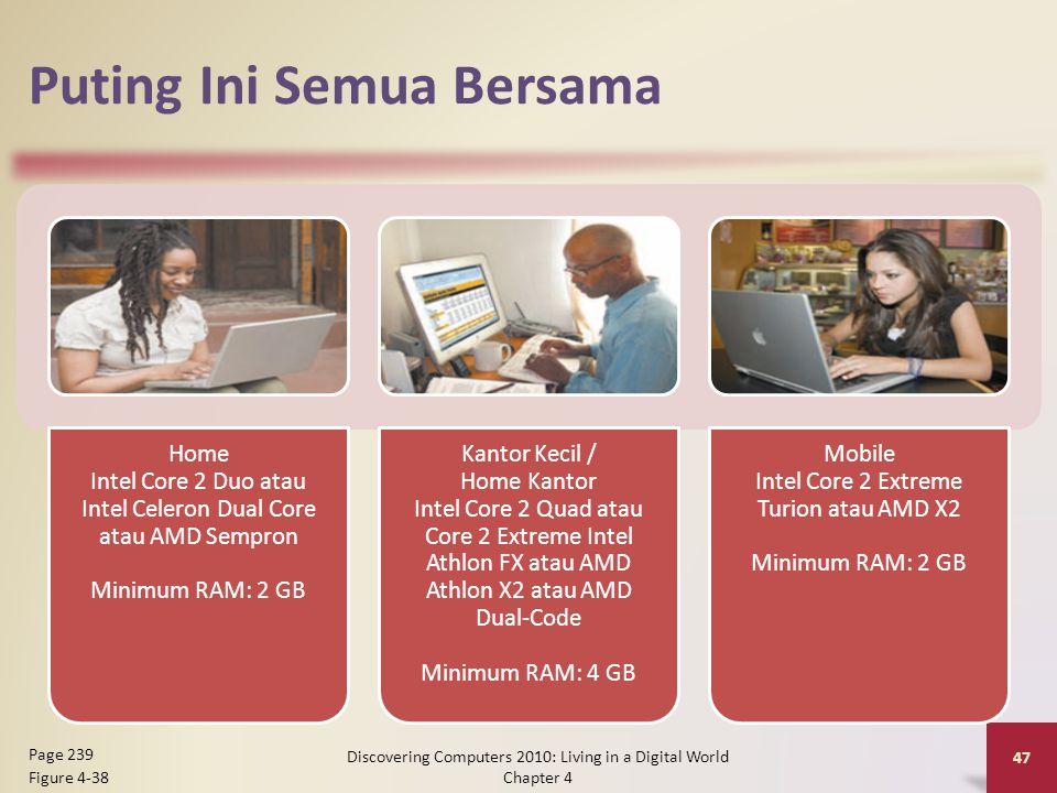 Puting Ini Semua Bersama Home Intel Core 2 Duo atau Intel Celeron Dual Core atau AMD Sempron Minimum RAM: 2 GB Kantor Kecil / Home Kantor Intel Core 2