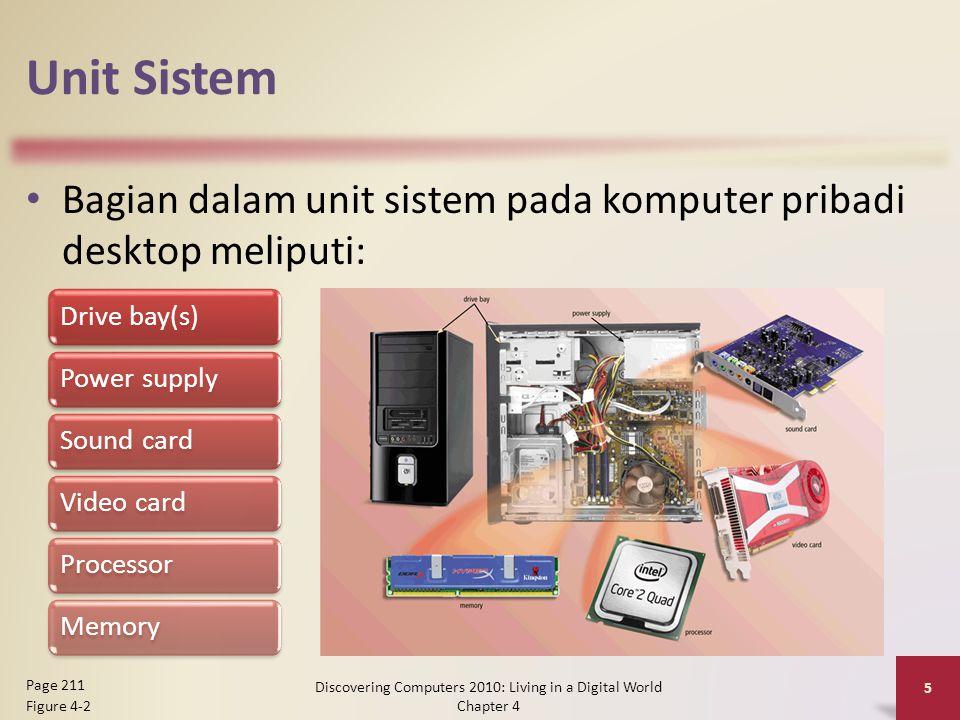 Unit Sistem Bagian dalam unit sistem pada komputer pribadi desktop meliputi: Discovering Computers 2010: Living in a Digital World Chapter 4 5 Page 21