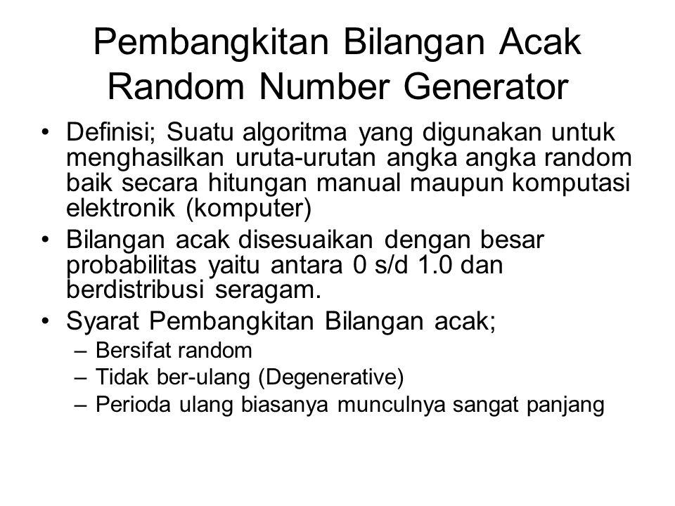 Pembangkitan Bilangan Acak Random Number Generator Definisi; Suatu algoritma yang digunakan untuk menghasilkan uruta-urutan angka angka random baik secara hitungan manual maupun komputasi elektronik (komputer) Bilangan acak disesuaikan dengan besar probabilitas yaitu antara 0 s/d 1.0 dan berdistribusi seragam.