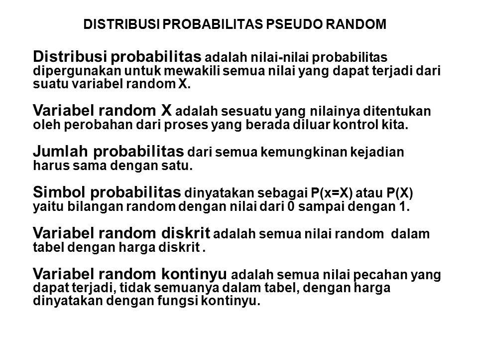 Distribusi probabilitas adalah nilai-nilai probabilitas dipergunakan untuk mewakili semua nilai yang dapat terjadi dari suatu variabel random X. Varia