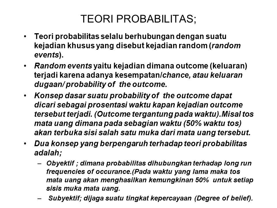 TEORI PROBABILITAS; Teori probabilitas selalu berhubungan dengan suatu kejadian khusus yang disebut kejadian random (random events). Random events yai