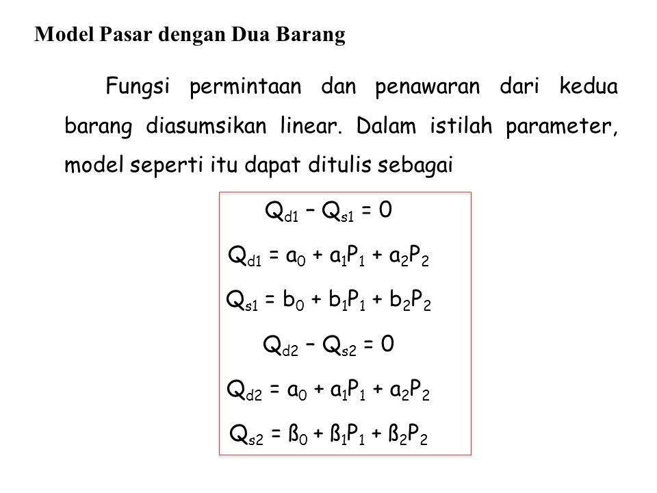 Fungsi permintaan dan penawaran dari kedua barang diasumsikan linear. Dalam istilah parameter, model seperti itu dapat ditulis sebagai Q d1 – Q s1 = 0
