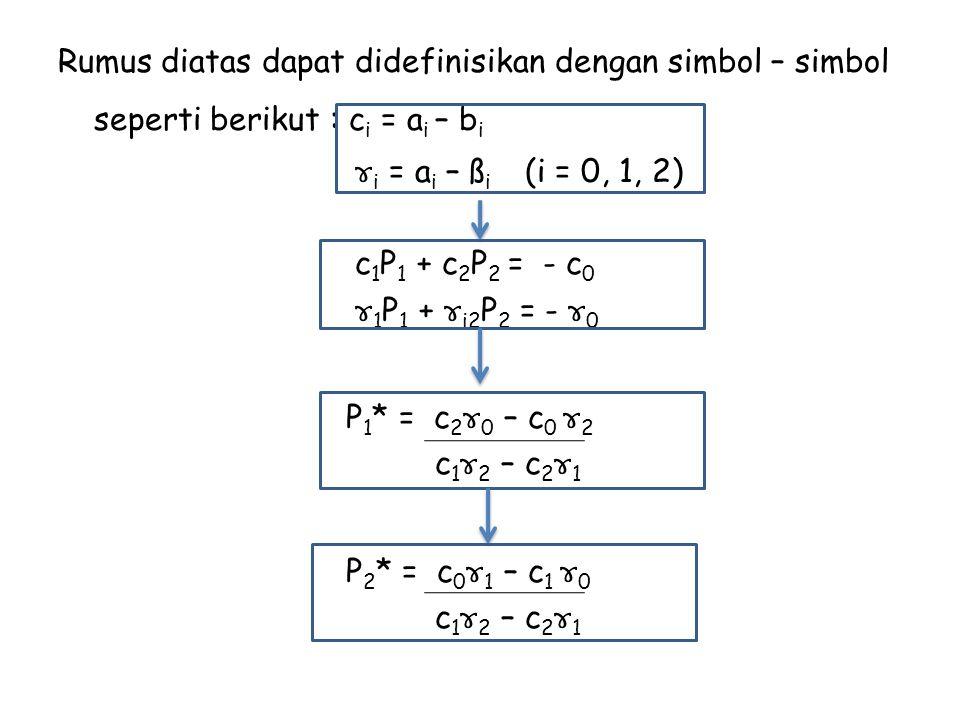Rumus diatas dapat didefinisikan dengan simbol – simbol seperti berikut : c i = a i – b i ɤ i = a i – ß i (i = 0, 1, 2) c 1 P 1 + c 2 P 2 = - c 0 ɤ 1