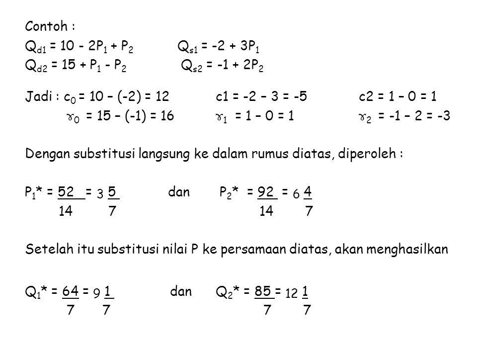 Contoh : Q d1 = 10 - 2P 1 + P 2 Q s1 = -2 + 3P 1 Q d2 = 15 + P 1 - P 2 Q s2 = -1 + 2P 2 Jadi : c 0 = 10 – (-2) = 12 c1 = -2 – 3 = -5c2 = 1 – 0 = 1 ɤ 0