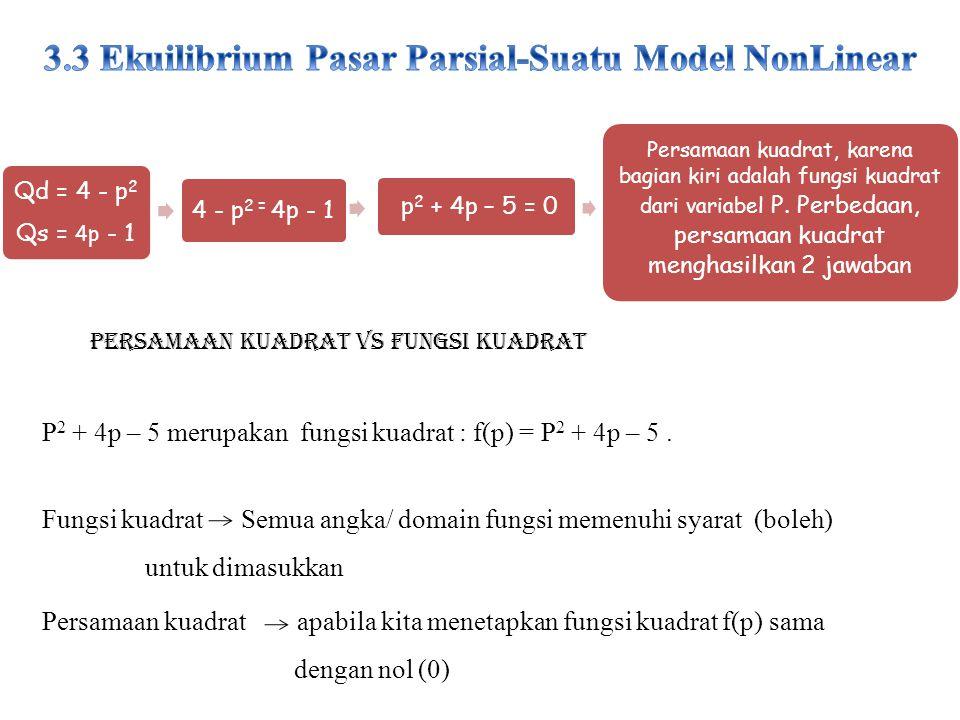 P 2 + 4p – 5 merupakan fungsi kuadrat : f(p) = P 2 + 4p – 5. Fungsi kuadrat Semua angka/ domain fungsi memenuhi syarat (boleh) untuk dimasukkan Persam
