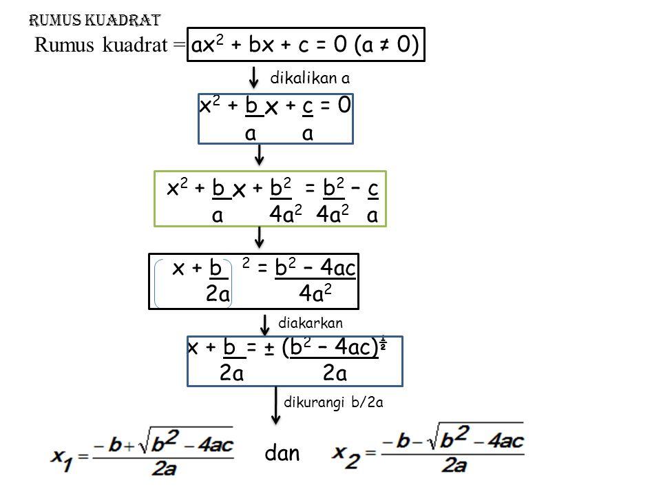 Rumus kuadrat = ax 2 + bx + c = 0 (a ≠ 0) dikalikan a x 2 + b x + c = 0 a a x 2 + b x + b 2 = b 2 – c a 4a 2 4a 2 a x + b 2 = b 2 – 4ac 2a 4a 2 diakar