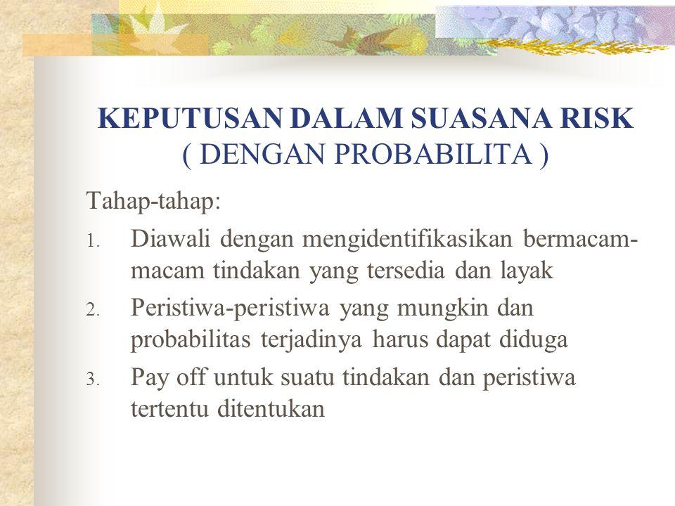 KEPUTUSAN DALAM SUASANA RISK ( DENGAN PROBABILITA ) Tahap-tahap: 1. Diawali dengan mengidentifikasikan bermacam- macam tindakan yang tersedia dan laya