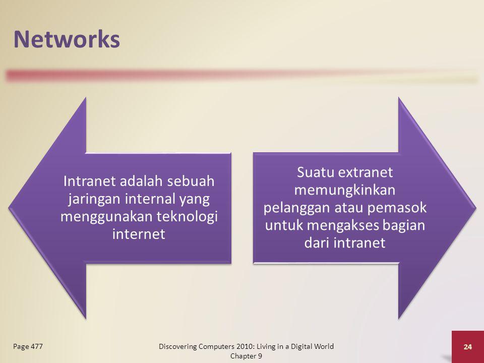 Networks Intranet adalah sebuah jaringan internal yang menggunakan teknologi internet Suatu extranet memungkinkan pelanggan atau pemasok untuk mengakses bagian dari intranet Discovering Computers 2010: Living in a Digital World Chapter 9 24 Page 477