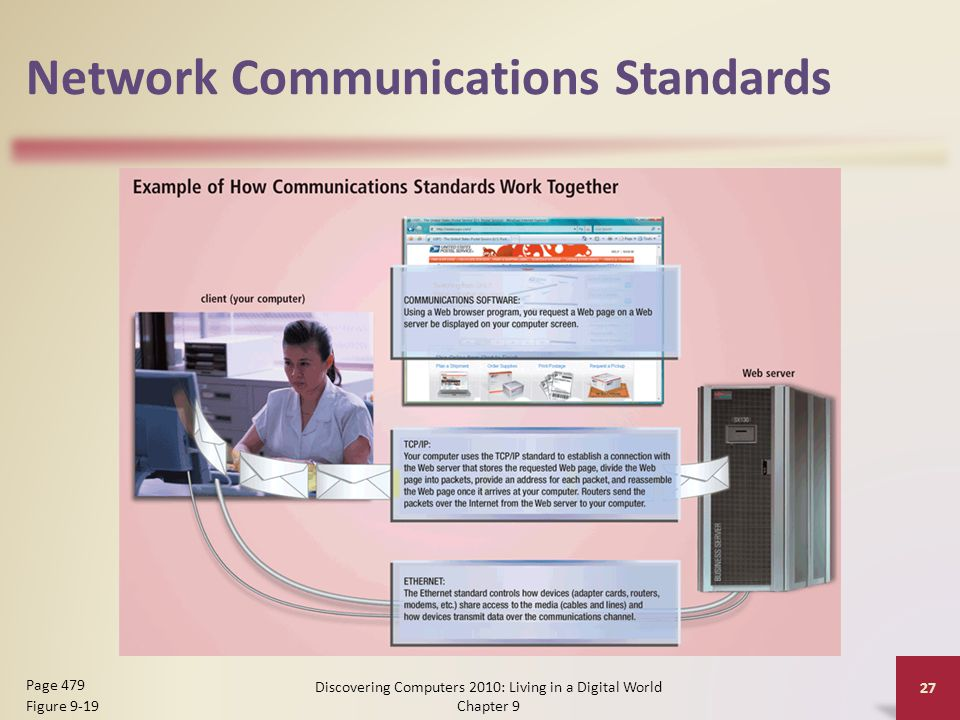 Network Communications Standards Discovering Computers 2010: Living in a Digital World Chapter 9 27 Page 479 Figure 9-19