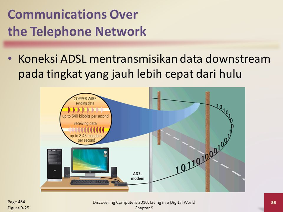 Communications Over the Telephone Network Koneksi ADSL mentransmisikan data downstream pada tingkat yang jauh lebih cepat dari hulu Discovering Computers 2010: Living in a Digital World Chapter 9 36 Page 484 Figure 9-25