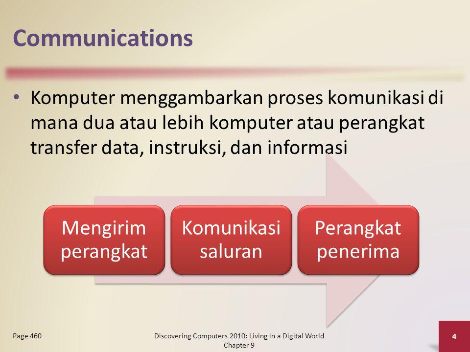 Communications Komputer menggambarkan proses komunikasi di mana dua atau lebih komputer atau perangkat transfer data, instruksi, dan informasi Discovering Computers 2010: Living in a Digital World Chapter 9 4 Page 460 Mengirim perangkat Komunikasi saluran Perangkat penerima
