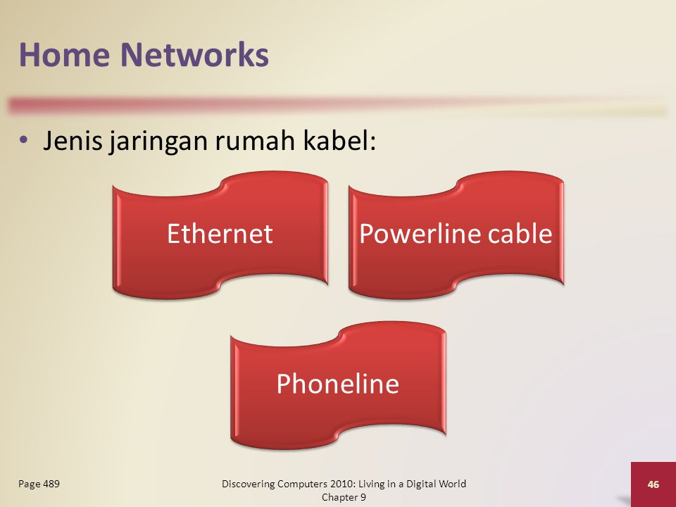 Home Networks Jenis jaringan rumah kabel: Discovering Computers 2010: Living in a Digital World Chapter 9 46 Page 489 EthernetPowerline cablePhoneline