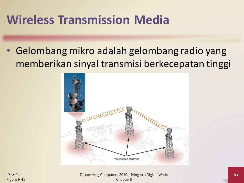 Wireless Transmission Media Gelombang mikro adalah gelombang radio yang memberikan sinyal transmisi berkecepatan tinggi Discovering Computers 2010: Living in a Digital World Chapter 9 53 Page 496 Figure 9-41