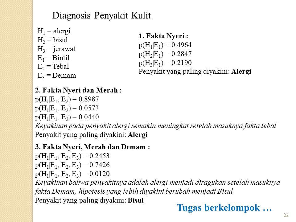 22 H 1 = alergi H 2 = bisul H 3 = jerawat E 1 = Bintil E 2 = Tebal E 3 = Demam Diagnosis Penyakit Kulit 1. Fakta Nyeri : p(H 1 |E 1 ) = 0.4964 p(H 2 |