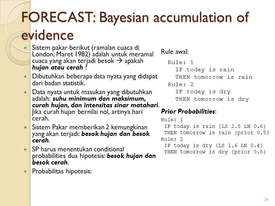 FORECAST: Bayesian accumulation of evidence Sistem pakar berikut (ramalan cuaca di London, Maret 1982) adalah untuk meramal cuaca yang akan terjadi besok  apakah hujan atau cerah .