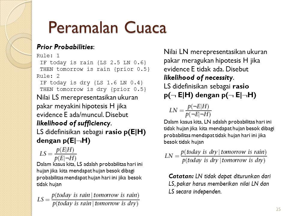 Peramalan Cuaca 25 Rule: 1 IF today is rain {LS 2.5 LN 0.6} THEN tomorrow is rain {prior 0.5} Rule: 2 IF today is dry {LS 1.6 LN 0.4} THEN tomorrow is