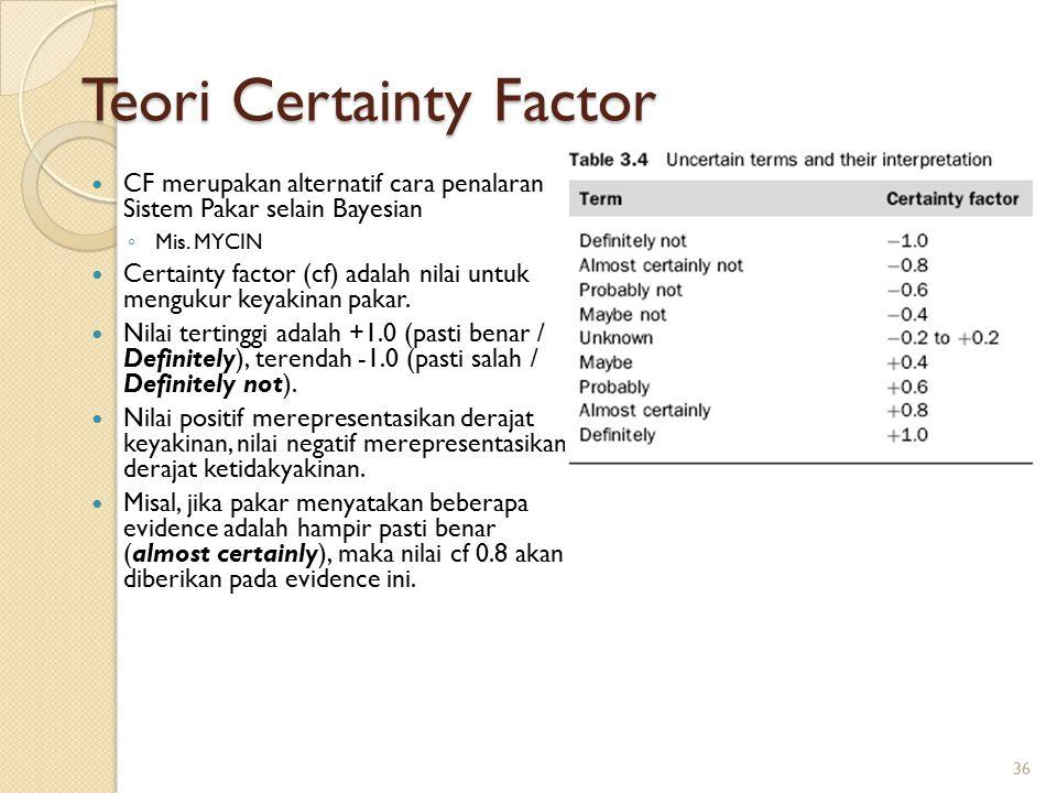 Teori Certainty Factor CF merupakan alternatif cara penalaran Sistem Pakar selain Bayesian ◦ Mis. MYCIN Certainty factor (cf) adalah nilai untuk mengu