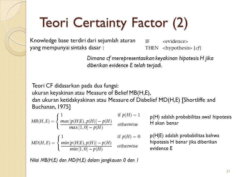 Teori Certainty Factor (2) 37 Knowledge base terdiri dari sejumlah aturan yang mempunyai sintaks dasar : Dimana cf merepresentasikan keyakinan hipotesis H jika diberikan evidence E telah terjadi.