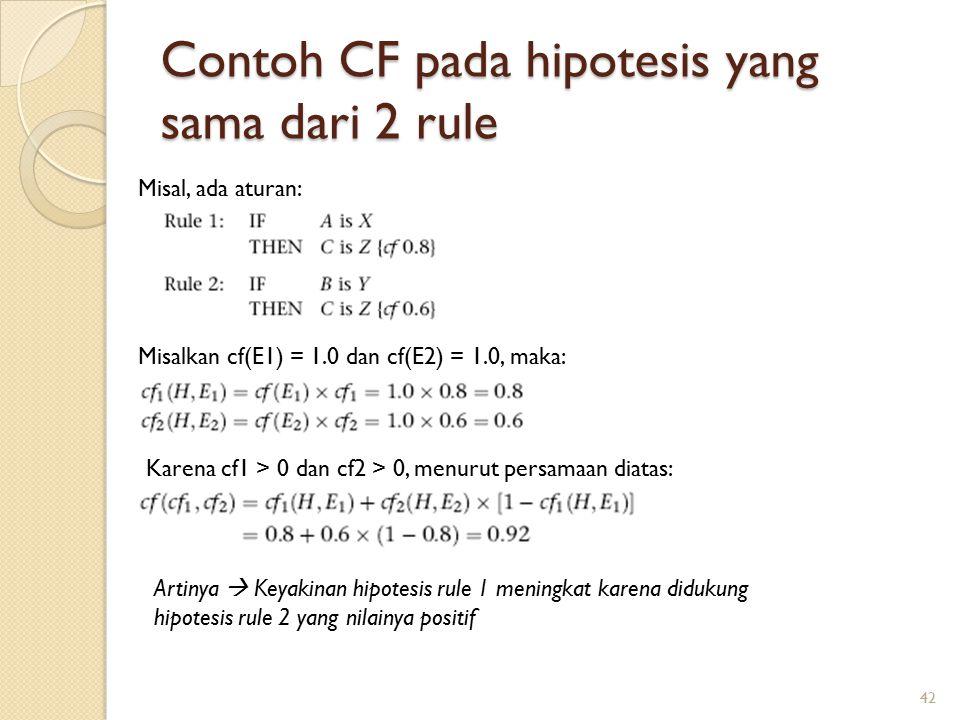 Contoh CF pada hipotesis yang sama dari 2 rule 42 Misal, ada aturan: Misalkan cf(E1) = 1.0 dan cf(E2) = 1.0, maka: Karena cf1 > 0 dan cf2 > 0, menurut persamaan diatas: Artinya  Keyakinan hipotesis rule 1 meningkat karena didukung hipotesis rule 2 yang nilainya positif
