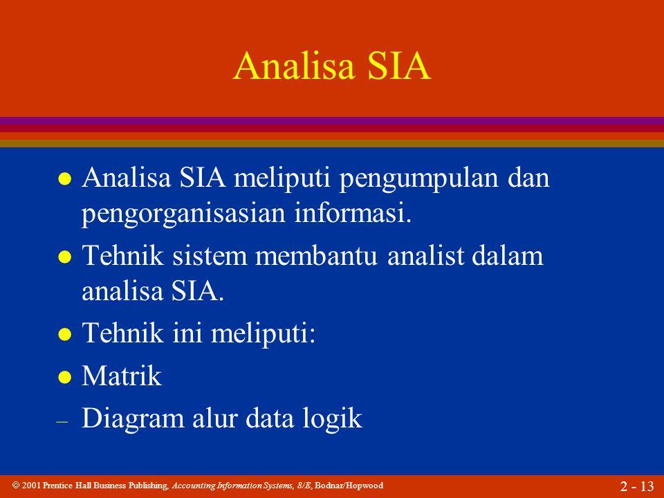  2001 Prentice Hall Business Publishing, Accounting Information Systems, 8/E, Bodnar/Hopwood 2 - 13 Analisa SIA l Analisa SIA meliputi pengumpulan dan pengorganisasian informasi.