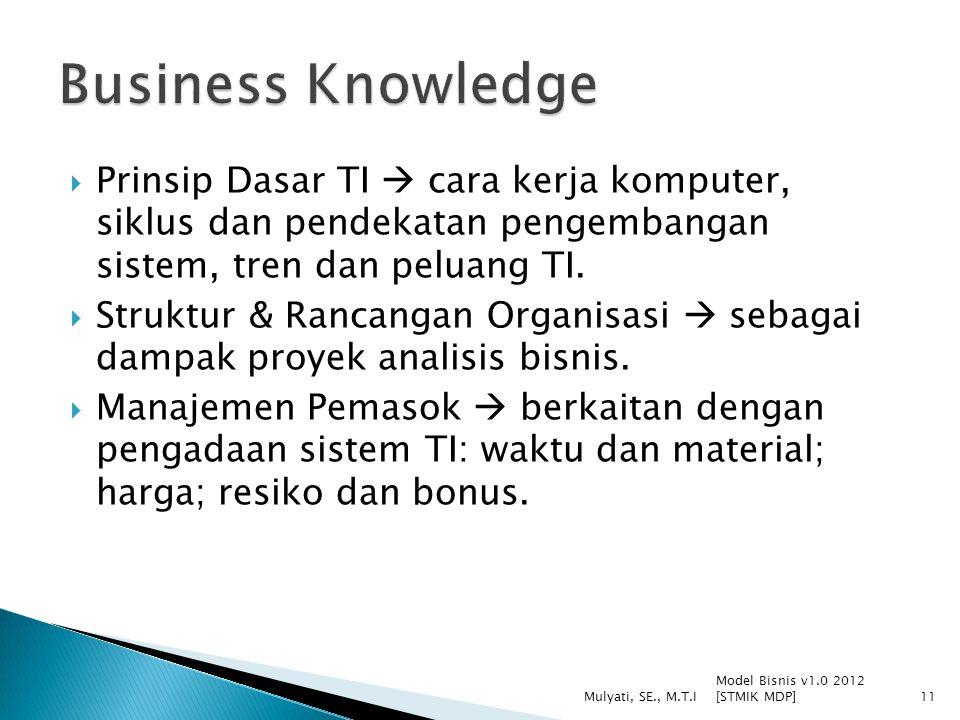  Prinsip Dasar TI  cara kerja komputer, siklus dan pendekatan pengembangan sistem, tren dan peluang TI.  Struktur & Rancangan Organisasi  sebagai