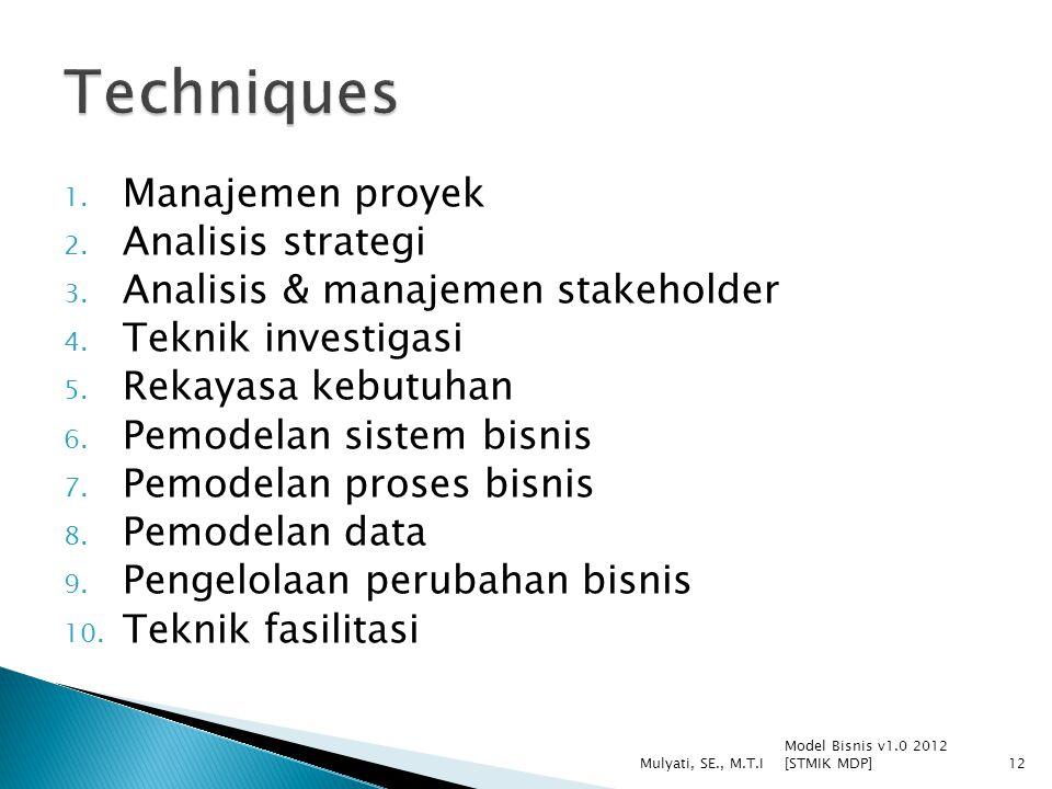 1. Manajemen proyek 2. Analisis strategi 3. Analisis & manajemen stakeholder 4. Teknik investigasi 5. Rekayasa kebutuhan 6. Pemodelan sistem bisnis 7.