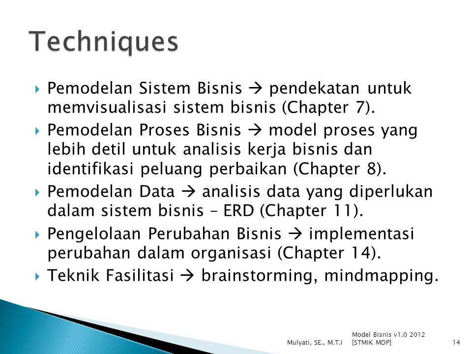  Pemodelan Sistem Bisnis  pendekatan untuk memvisualisasi sistem bisnis (Chapter 7).  Pemodelan Proses Bisnis  model proses yang lebih detil untuk