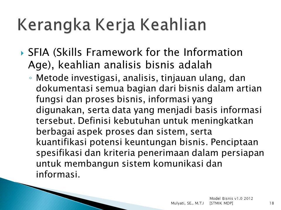  SFIA (Skills Framework for the Information Age), keahlian analisis bisnis adalah ◦ Metode investigasi, analisis, tinjauan ulang, dan dokumentasi sem