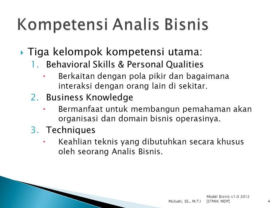 Tiga kelompok kompetensi utama: 1.Behavioral Skills & Personal Qualities  Berkaitan dengan pola pikir dan bagaimana interaksi dengan orang lain di
