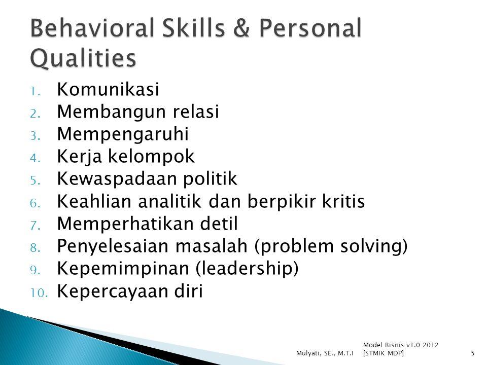 1. Komunikasi 2. Membangun relasi 3. Mempengaruhi 4. Kerja kelompok 5. Kewaspadaan politik 6. Keahlian analitik dan berpikir kritis 7. Memperhatikan d