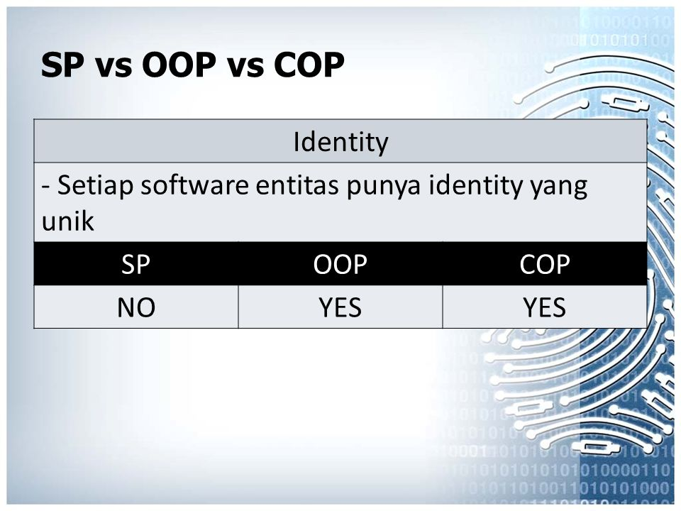 SP vs OOP vs COP Identity - Setiap software entitas punya identity yang unik SPOOPCOP NOYES