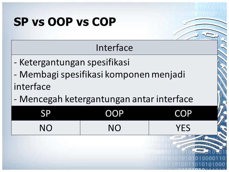 SP vs OOP vs COP Interface - Ketergantungan spesifikasi - Membagi spesifikasi komponen menjadi interface - Mencegah ketergantungan antar interface SPO