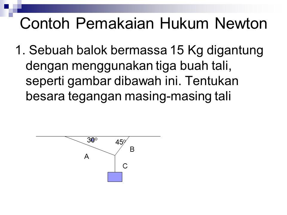 Contoh Pemakaian Hukum Newton 1. Sebuah balok bermassa 15 Kg digantung dengan menggunakan tiga buah tali, seperti gambar dibawah ini. Tentukan besara