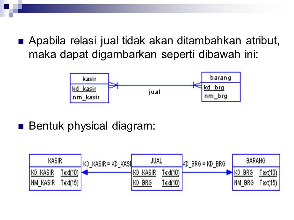 Apabila relasi jual tidak akan ditambahkan atribut, maka dapat digambarkan seperti dibawah ini: Bentuk physical diagram: