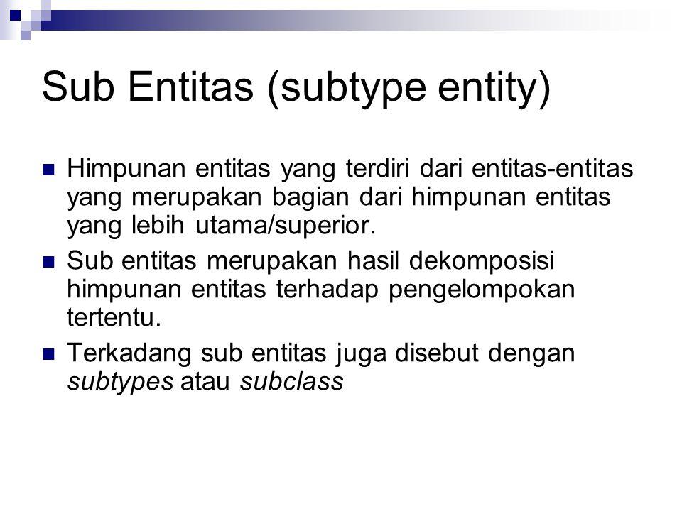 Sub Entitas (subtype entity) Himpunan entitas yang terdiri dari entitas-entitas yang merupakan bagian dari himpunan entitas yang lebih utama/superior.